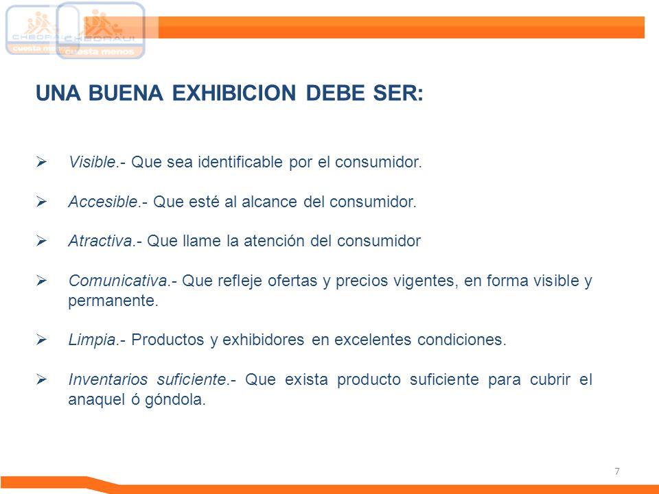 28 Exhibición de Especiales Exhibiciones de Temporada Las exhibiciones de temporada se deben de realizar por concepto esto en cada cara de la base o de la isla.