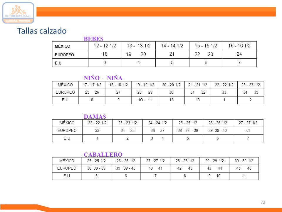 72 Tallas calzado BEBES NIÑO - NIÑA DAMAS CABALLERO MÉXICO 12 - 12 1/213 - 13 1/214 - 14 1/215 - 15 1/216 - 16 1/2 EUROPEO 18 19 20 21 22 23 24 E.U 34