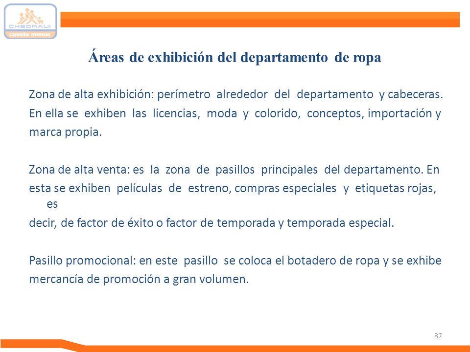 87 Zona de alta exhibición: perímetro alrededor del departamento y cabeceras. En ella se exhiben las licencias, moda y colorido, conceptos, importació