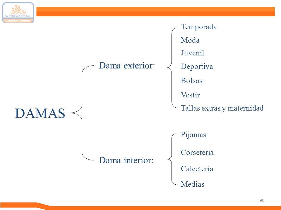 90 DAMAS Dama exterior: Dama interior: Moda Juvenil Tallas extras y maternidad Vestir Temporada Deportiva Bolsas Pijamas Corsetería Calcetería Medias