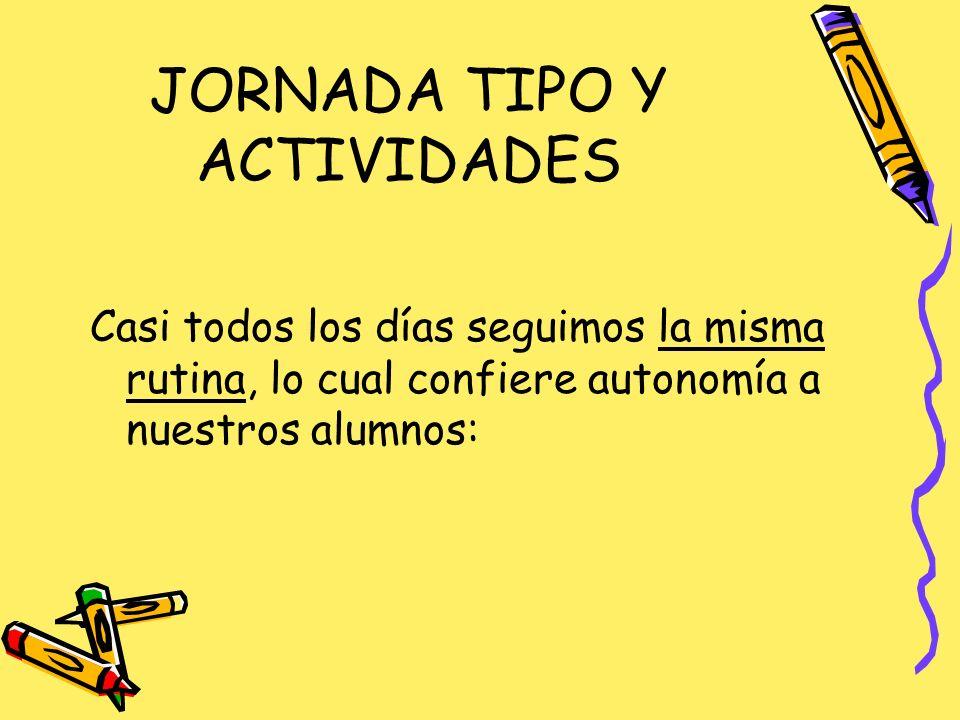 JORNADA TIPO Y ACTIVIDADES Casi todos los días seguimos la misma rutina, lo cual confiere autonomía a nuestros alumnos: