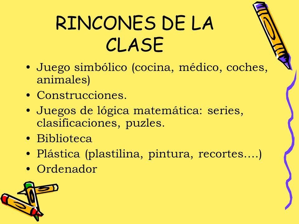 RINCONES DE LA CLASE Juego simbólico (cocina, médico, coches, animales) Construcciones.