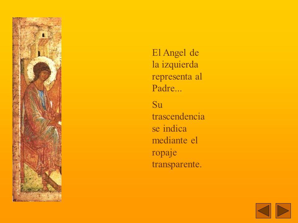 En realidad, los Angeles no son ángeles... Son las Tres Personas de la Santísima Trinidad.