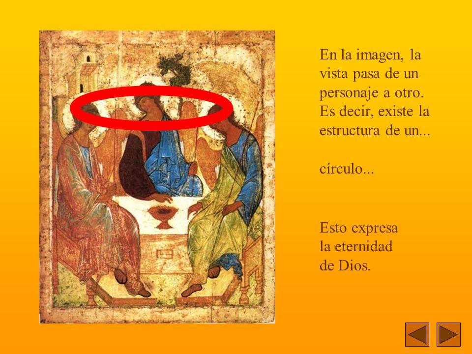 El Espíritu y el Hijo miran... al Padre...