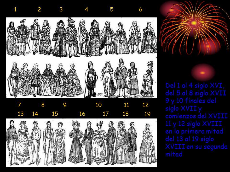 En el siglo XVIII, en España surgió un vestido popular de gran belleza, el de las majas.