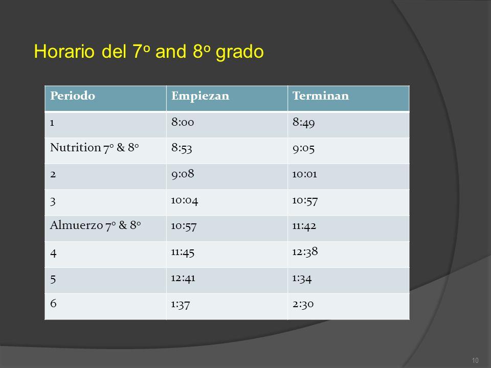 Horario del 7 o and 8 o grado PeriodoEmpiezanTerminan 18:008:49 Nutrition 7 o & 8 o 8:539:05 29:0810:01 310:0410:57 Almuerzo 7 o & 8 o 10:5711:42 411: