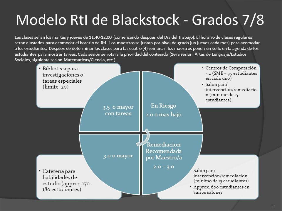 Modelo RtI de Blackstock - Grados 7/8 Salón para intervención/remediacion (mínimo de 15 estudiantes) Approx. 600 estudiantes en varios salones Cafeter