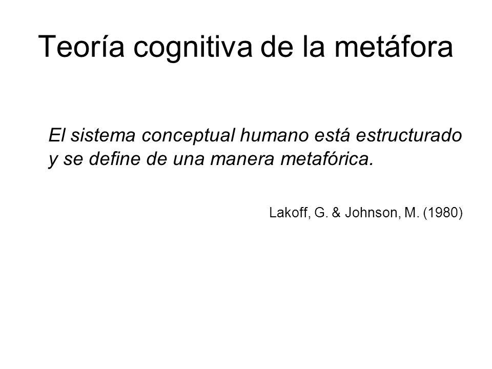 Teoría cognitiva de la metáfora El sistema conceptual humano está estructurado y se define de una manera metafórica. Lakoff, G. & Johnson, M. (1980)