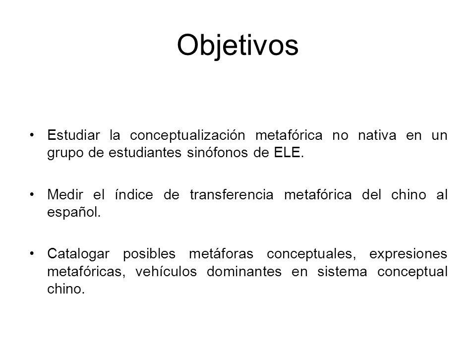 Objetivos Estudiar la conceptualización metafórica no nativa en un grupo de estudiantes sinófonos de ELE. Medir el índice de transferencia metafórica