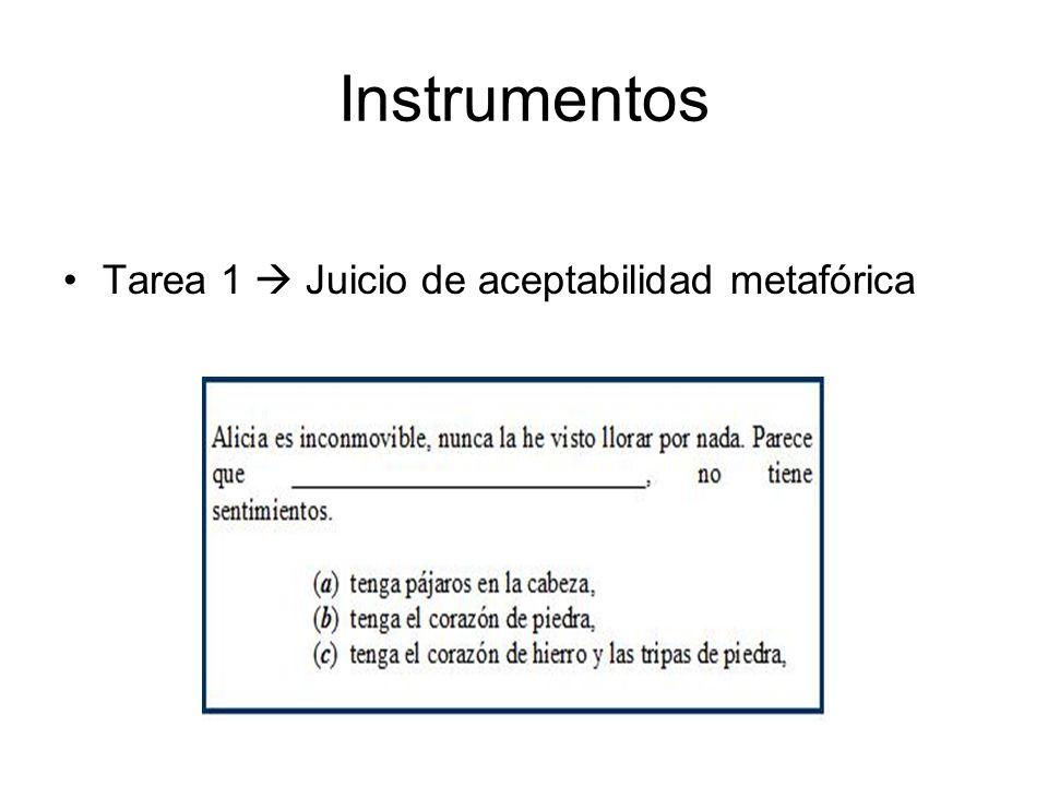 Instrumentos Tarea 1 Juicio de aceptabilidad metafórica