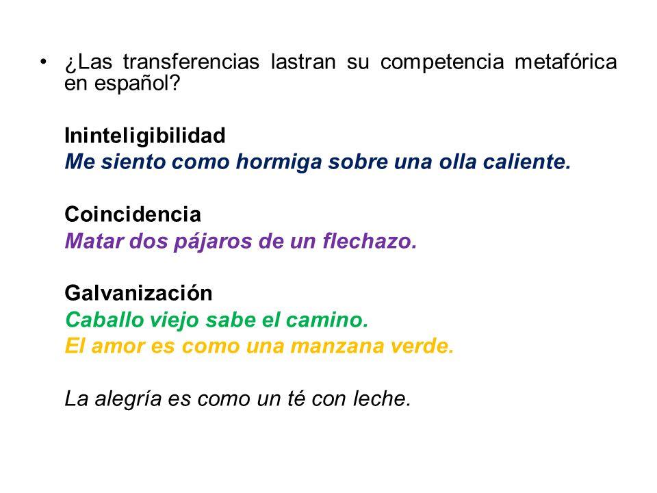 ¿Las transferencias lastran su competencia metafórica en español? Ininteligibilidad Me siento como hormiga sobre una olla caliente. Coincidencia Matar