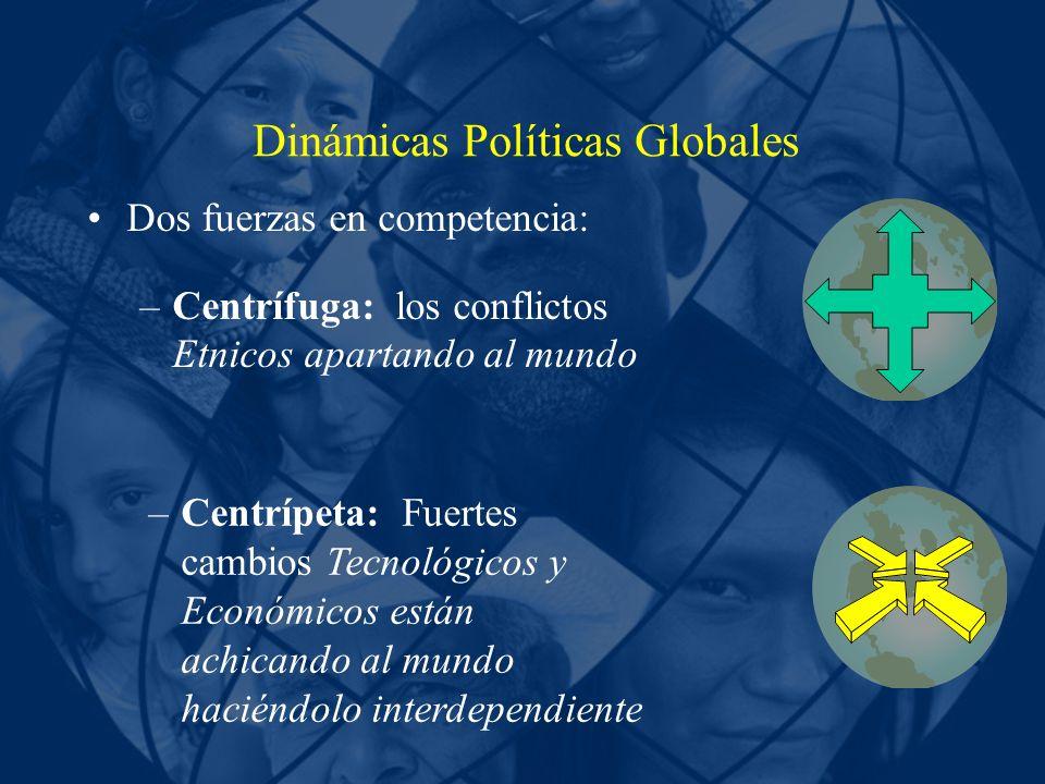 Dinámicas Políticas Globales Dos fuerzas en competencia: –Centrífuga: los conflictos Etnicos apartando al mundo –Centrípeta: Fuertes cambios Tecnológi