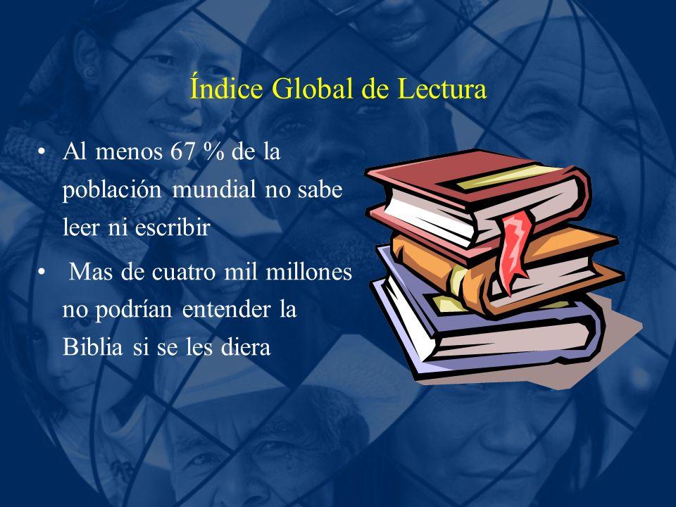 Índice Global de Lectura Al menos 67 % de la población mundial no sabe leer ni escribir Mas de cuatro mil millones no podrían entender la Biblia si se