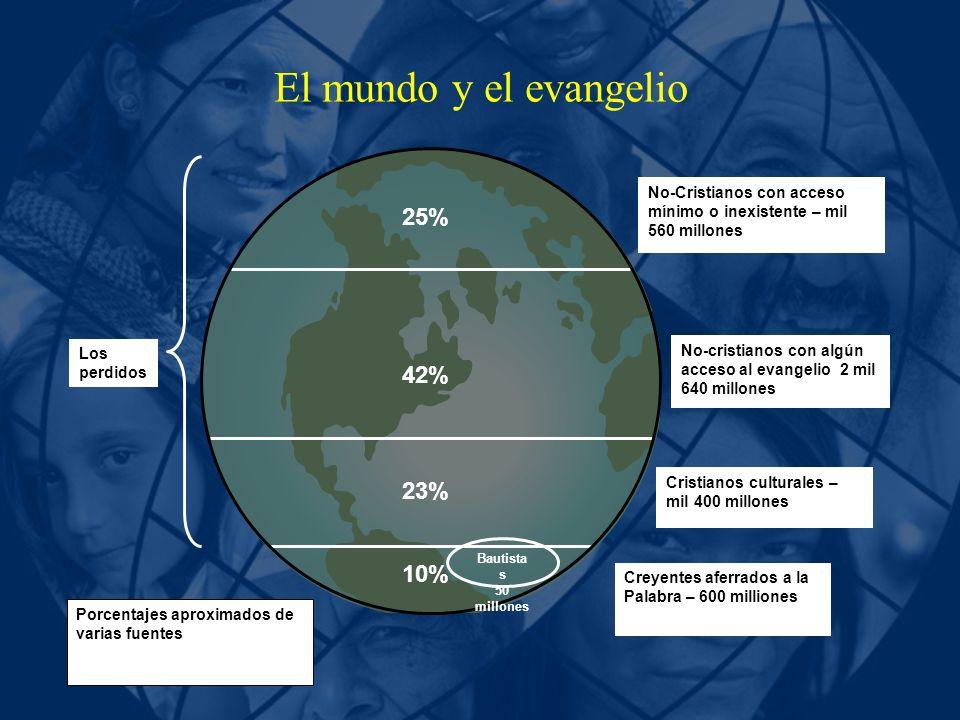 El mundo y el evangelio Creyentes aferrados a la Palabra – 600 milliones Cristianos culturales – mil 400 millones No-cristianos con algún acceso al ev
