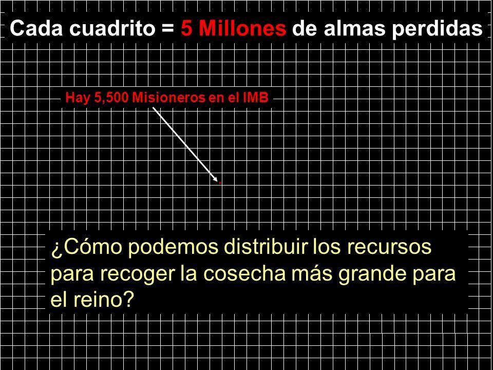 Cada cuadrito = 5 Millones de almas perdidas Hay 5,500 Misioneros en el lMB ¿Cómo podemos distribuir los recursos para recoger la cosecha más grande p