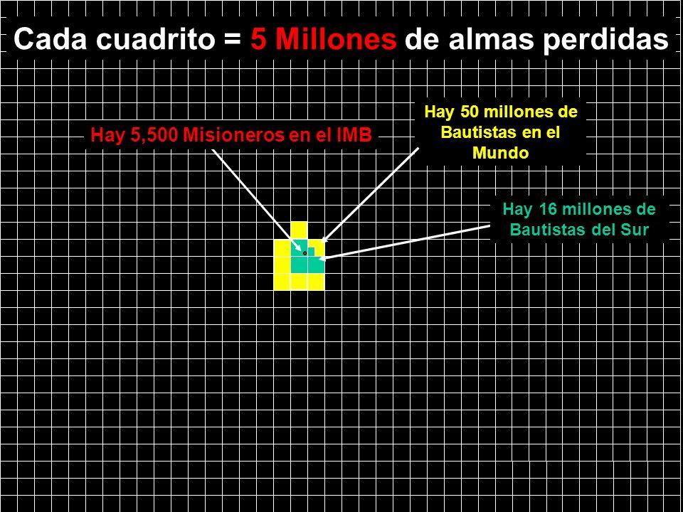 Hay 50 millones de Bautistas en el Mundo Cada cuadrito = 5 Millones de almas perdidas Hay 5,500 Misioneros en el lMB Hay 16 millones de Bautistas del