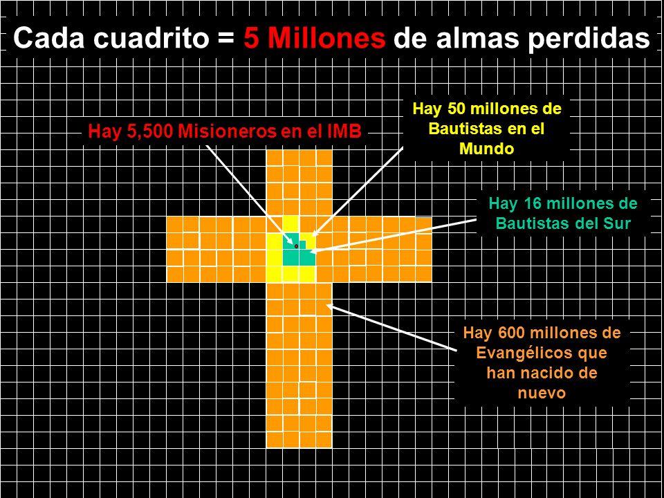 Hay 600 millones de Evangélicos que han nacido de nuevo Cada cuadrito = 5 Millones de almas perdidas Hay 50 millones de Bautistas en el Mundo Hay 5,50