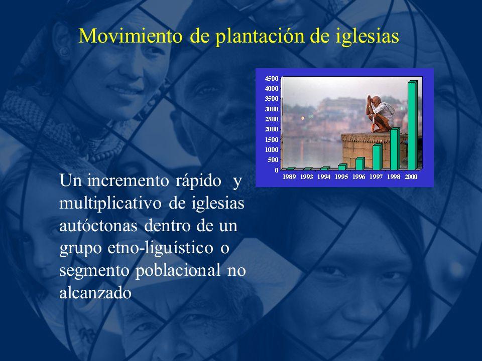 Movimiento de plantación de iglesias Un incremento rápido y multiplicativo de iglesias autóctonas dentro de un grupo etno-liguístico o segmento poblac