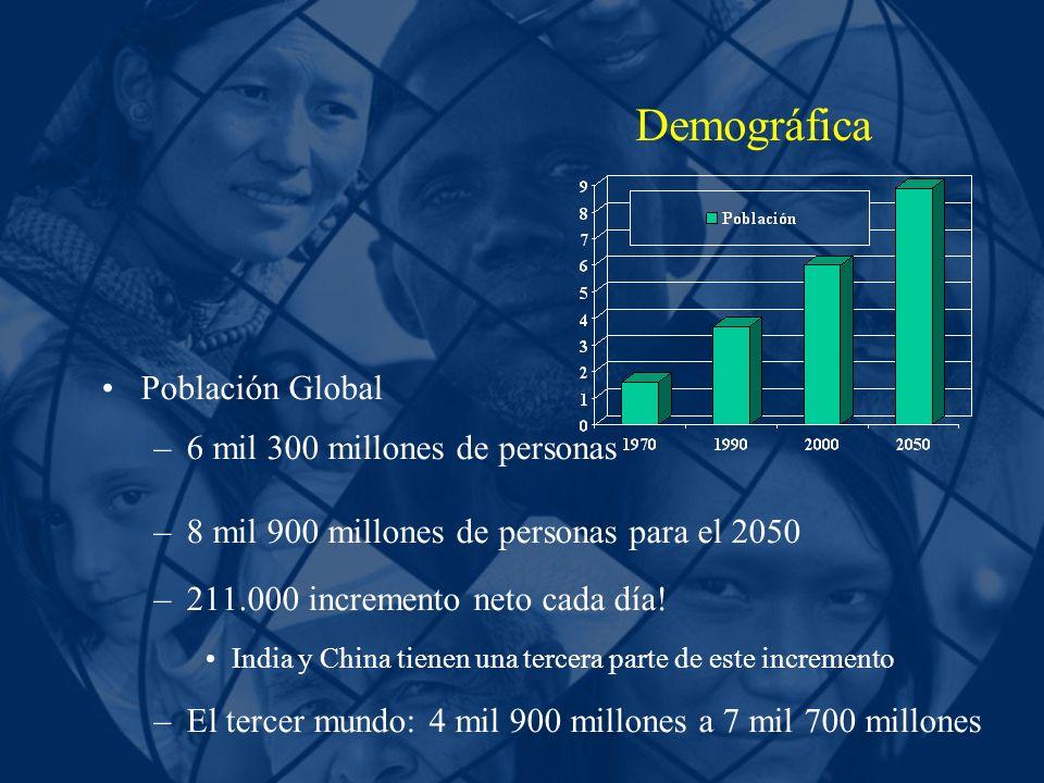 Demográfica Población Global –6 mil 300 millones de personas –8 mil 900 millones de personas para el 2050 –211.000 incremento neto cada día! India y C