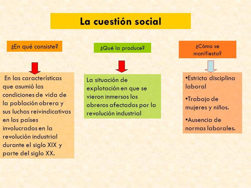 La cuestión social ¿En qué consiste? En las características que asumió las condiciones de vida de la población obrera y sus luchas reivindicativas en