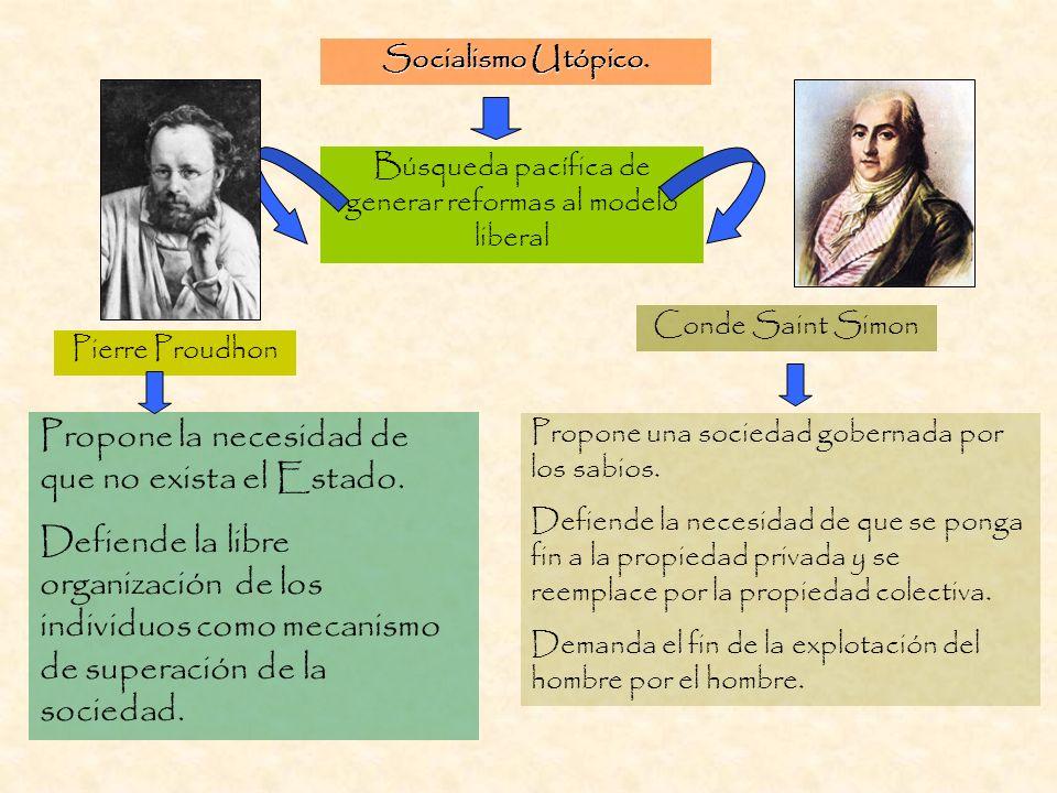 Socialismo Utópico Socialismo Utópico. Búsqueda pacífica de generar reformas al modelo liberal Pierre Proudhon Conde Saint Simon Propone la necesidad