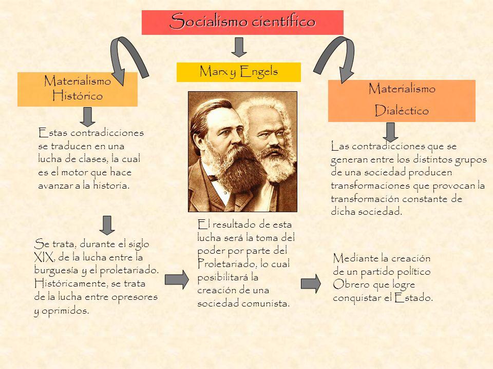 Socialismo científico Marx y Engels Materialismo Histórico Materialismo Dialéctico Las contradicciones que se generan entre los distintos grupos de una sociedad producen transformaciones que provocan la transformación constante de dicha sociedad.