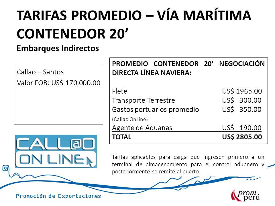 Promoción de Exportaciones TARIFAS PROMEDIO – VÍA MARÍTIMA CONTENEDOR 20 Embarques Indirectos Callao – Santos Valor FOB: US$ 170,000.00 PROMEDIO CONTE