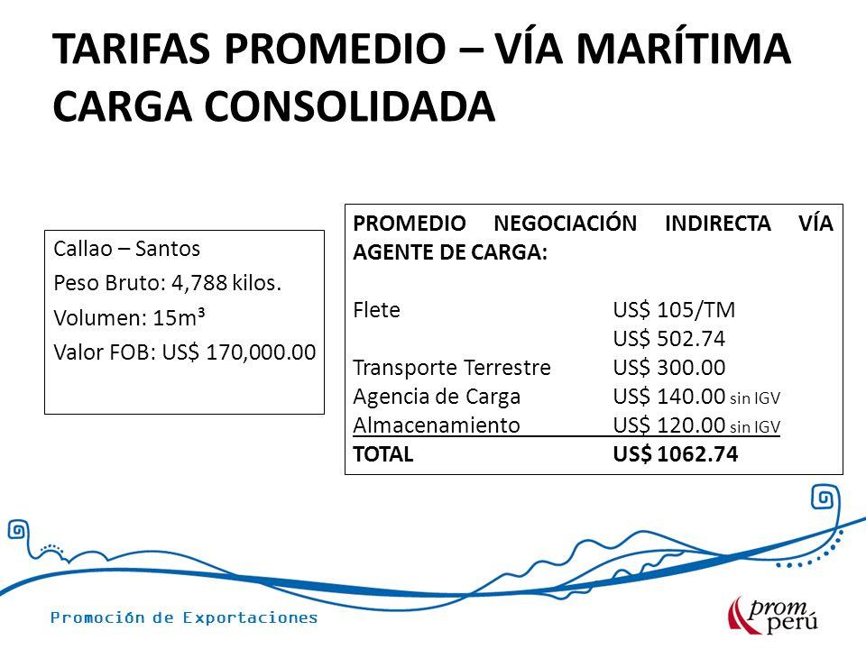 Promoción de Exportaciones TARIFAS PROMEDIO – VÍA MARÍTIMA CARGA CONSOLIDADA Callao – Santos Peso Bruto: 4,788 kilos. Volumen: 15m³ Valor FOB: US$ 170