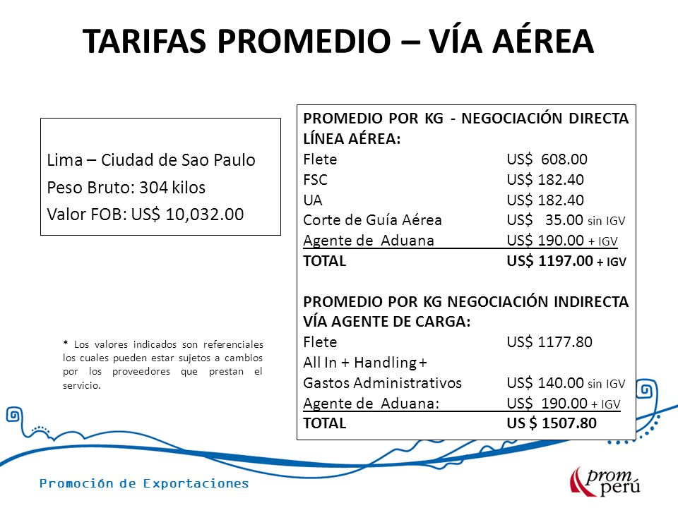 Promoción de Exportaciones Lima – Ciudad de Sao Paulo Peso Bruto: 304 kilos Valor FOB: US$ 10,032.00 PROMEDIO POR KG - NEGOCIACIÓN DIRECTA LÍNEA AÉREA: Flete US$ 608.00 FSC US$ 182.40 UA US$ 182.40 Corte de Guía Aérea US$ 35.00 sin IGV Agente de AduanaUS$ 190.00 + IGV TOTAL US$ 1197.00 + IGV PROMEDIO POR KG NEGOCIACIÓN INDIRECTA VÍA AGENTE DE CARGA: Flete US$ 1177.80 All In + Handling + Gastos Administrativos US$ 140.00 sin IGV Agente de Aduana: US$ 190.00 + IGV TOTAL US $ 1507.80 TARIFAS PROMEDIO – VÍA AÉREA * Los valores indicados son referenciales los cuales pueden estar sujetos a cambios por los proveedores que prestan el servicio.