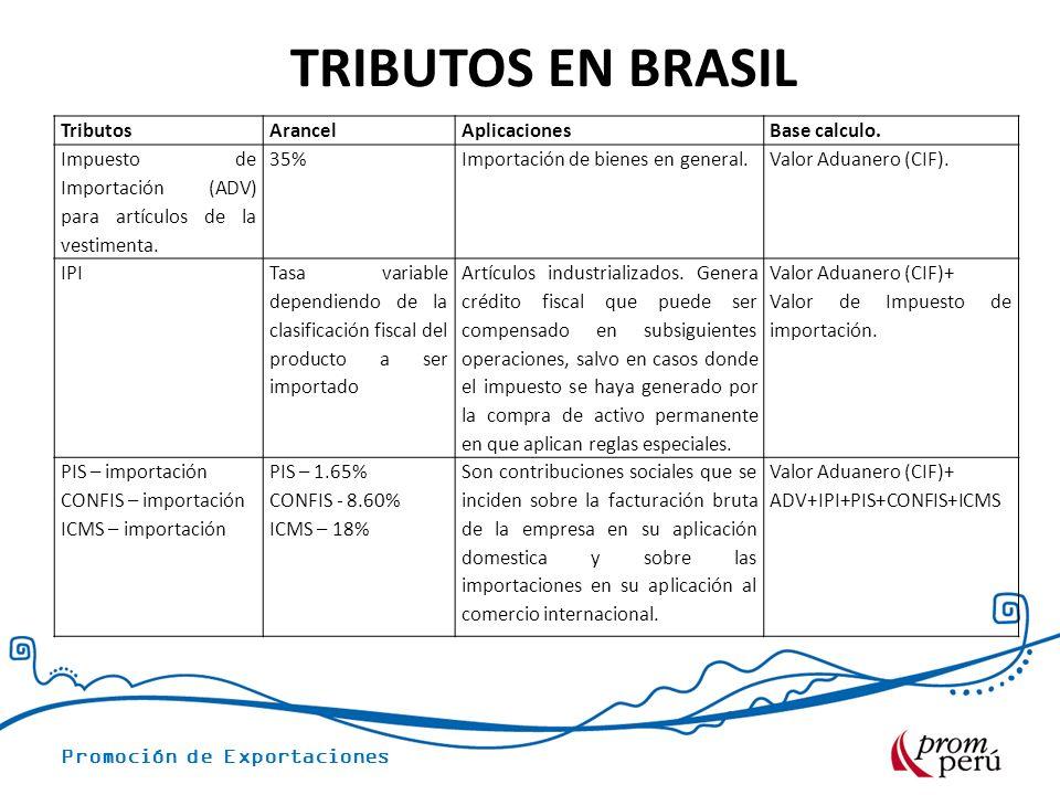 Promoción de Exportaciones TributosArancelAplicacionesBase calculo. Impuesto de Importación (ADV) para artículos de la vestimenta. 35%Importación de b