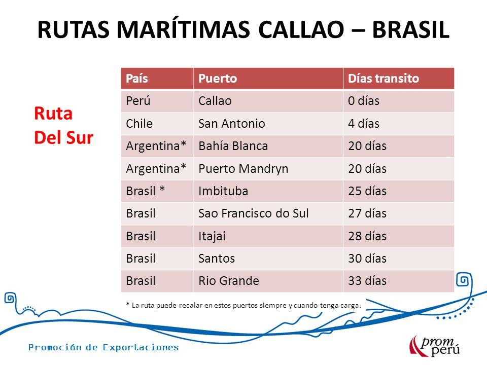 Promoción de Exportaciones PaísPuertoDías transito PerúCallao0 días ChileSan Antonio4 días Argentina*Bahía Blanca20 días Argentina*Puerto Mandryn20 dí