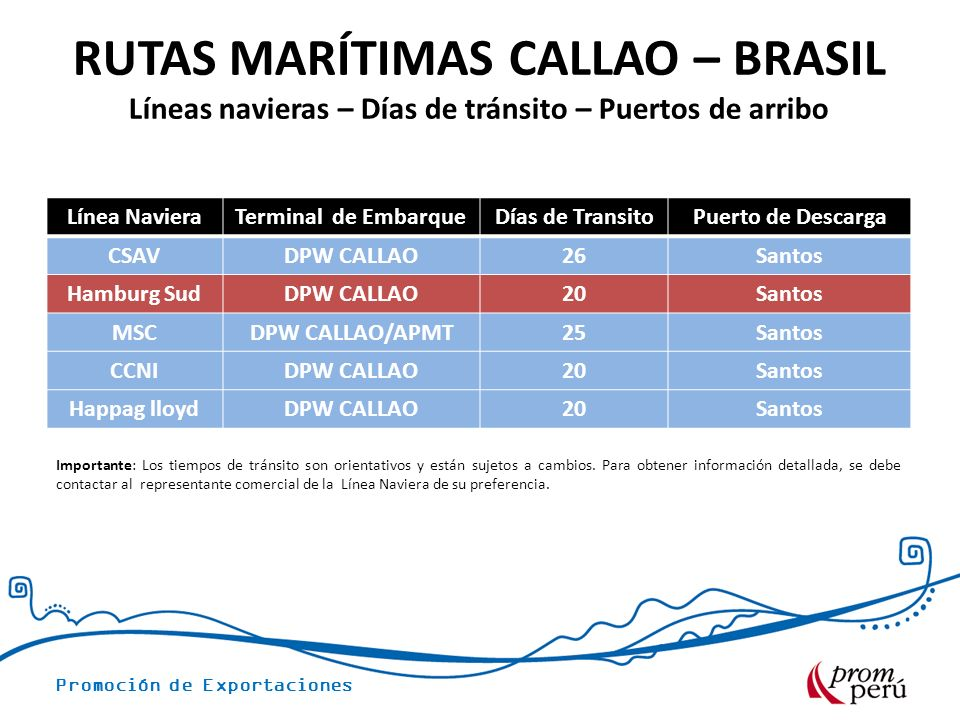 Promoción de Exportaciones Línea NavieraTerminal de EmbarqueDías de TransitoPuerto de Descarga CSAVDPW CALLAO26Santos Hamburg SudDPW CALLAO20Santos MSCDPW CALLAO/APMT25Santos CCNIDPW CALLAO20Santos Happag lloydDPW CALLAO20Santos Importante: Los tiempos de tránsito son orientativos y están sujetos a cambios.