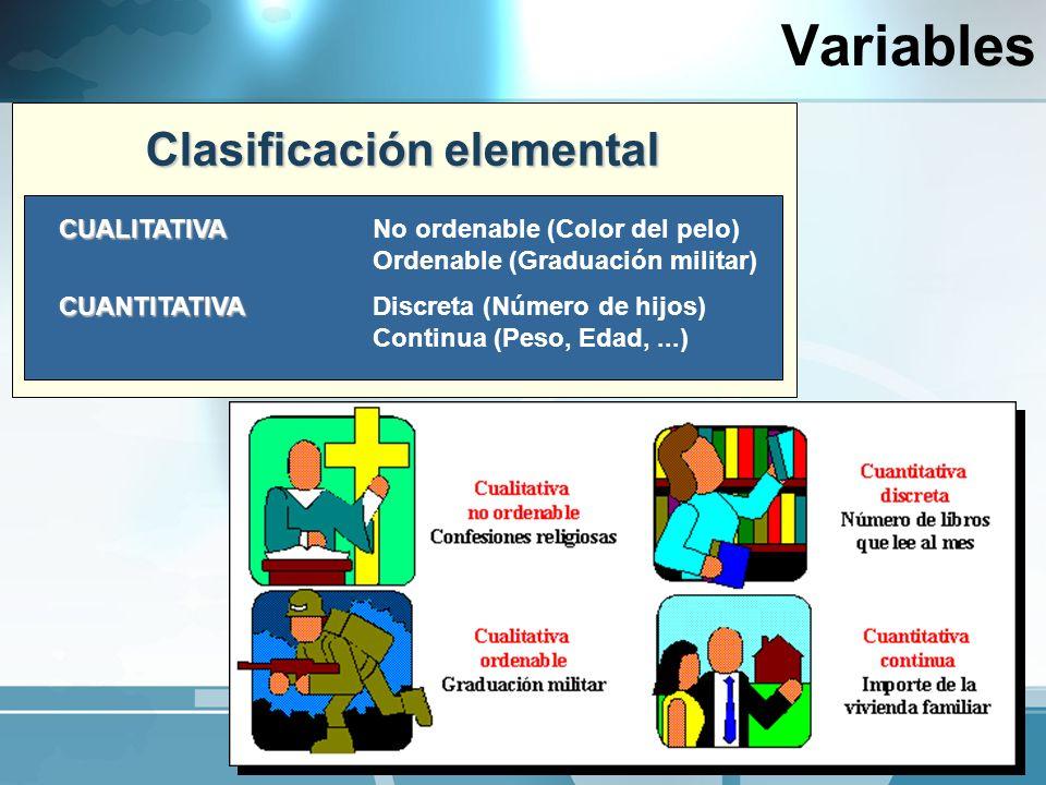 Variables Clasificación elemental CUALITATIVA CUALITATIVANo ordenable (Color del pelo) Ordenable (Graduación militar) CUANTITATIVA CUANTITATIVADiscret