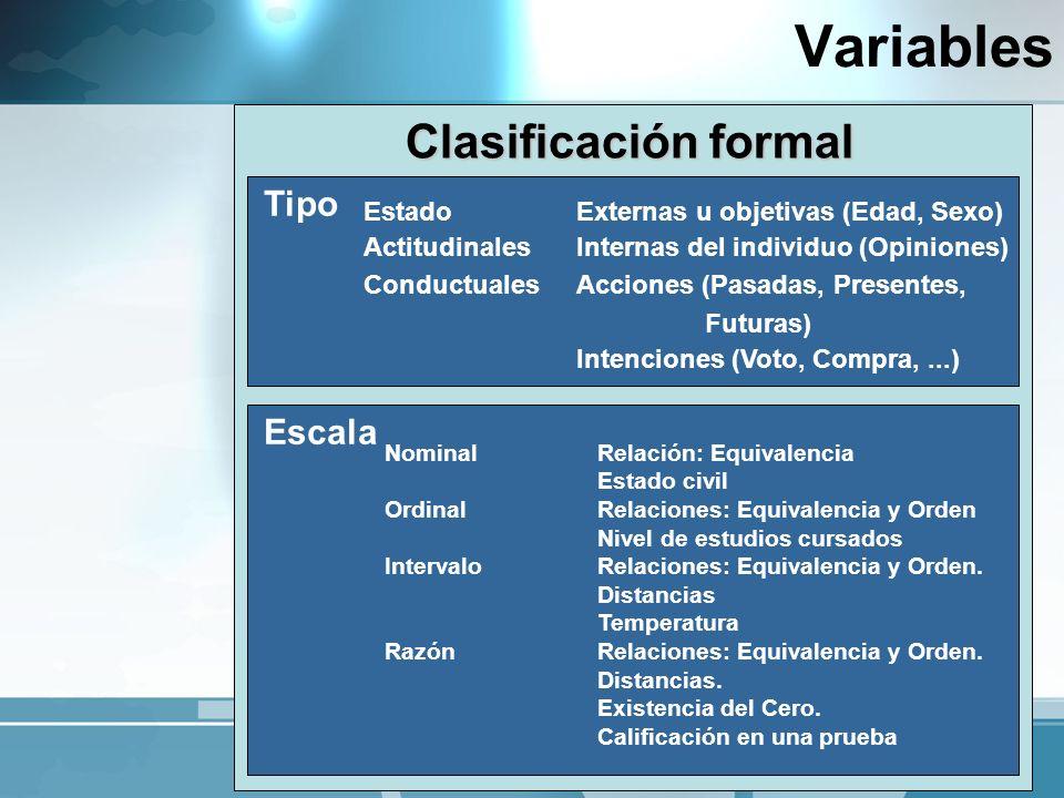 Variables Tipo EstadoExternas u objetivas (Edad, Sexo) ActitudinalesInternas del individuo (Opiniones) ConductualesAcciones (Pasadas, Presentes, Futur