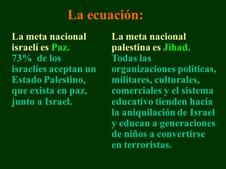 La ecuación: La meta nacional israelí es Paz.