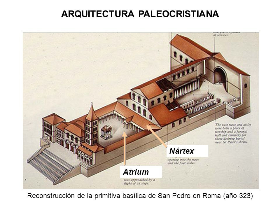 La iglesia se desarrolla en torno a un eje longitudinal, desde la entrada hasta el altar.
