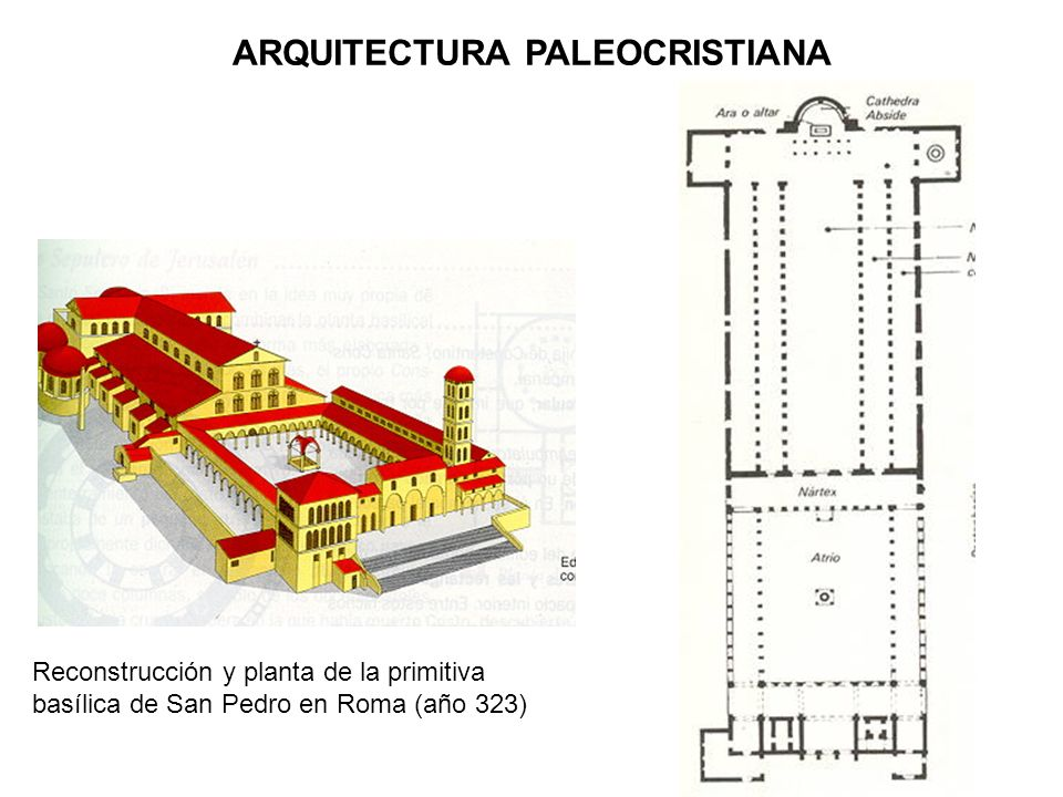 Planta y reconstrucción de la primitiva basílica de San Pedro en Roma (año 323)