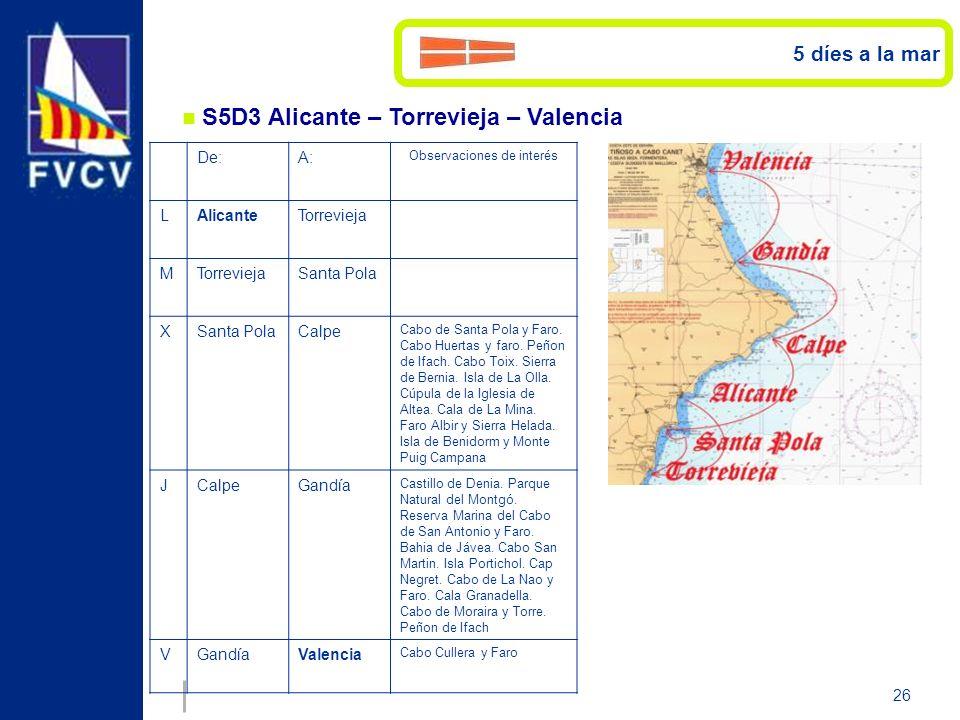 26 S5D3 Alicante – Torrevieja – Valencia De:A: Observaciones de interés LAlicanteTorrevieja M Santa Pola X Calpe Cabo de Santa Pola y Faro. Cabo Huert