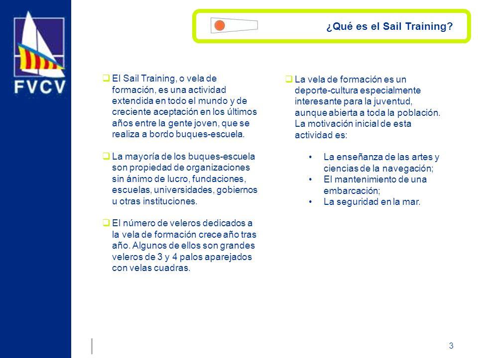 ¿Qué es el Sail Training?FAQ Programa 5 díes a la marPrograma Fin de SemanaLa Comunitat ValencianaPrograma Bautismo Nocturno Lo que esperamos de ti COMITÉ DE FORMACIÓN