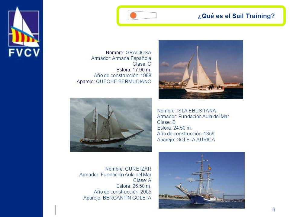 27 S5D3 Alicante – Torrevieja – Valencia De:A: Observaciones de interés LunesAlicanteTorrevieja MartesTorreviejaSanta Pola MiércolesSanta PolaCalpe Cabo de Santa Pola y Faro.