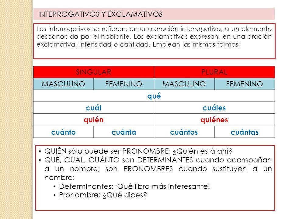 INTERROGATIVOS Y EXCLAMATIVOS Los interrogativos se refieren, en una oración interrogativa, a un elemento desconocido por el hablante. Los exclamativo