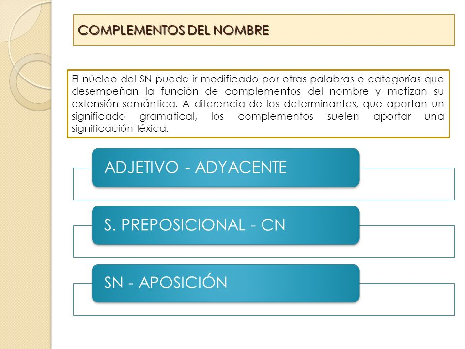 COMPLEMENTOS DEL NOMBRE ADJETIVO - ADYACENTES. PREPOSICIONAL - CNSN - APOSICIÓN El núcleo del SN puede ir modificado por otras palabras o categorías q