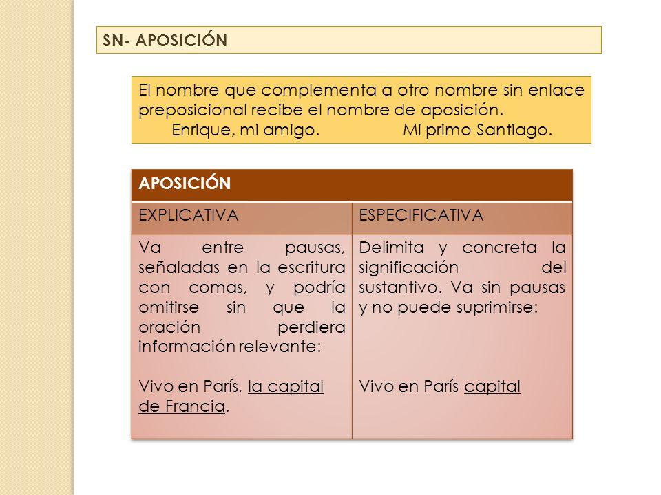 SN- APOSICIÓN El nombre que complementa a otro nombre sin enlace preposicional recibe el nombre de aposición. Enrique, mi amigo.Mi primo Santiago.