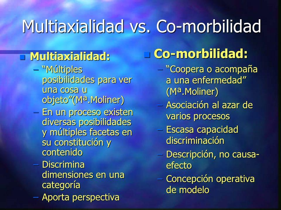 Multiaxialidad vs. Co-morbilidad n Multiaxialidad: –Múltiples posibilidades para ver una cosa u objeto(Mª.Moliner) –En un proceso existen diversas pos