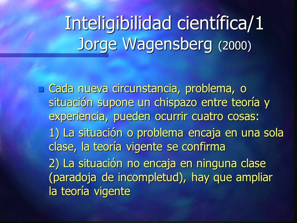 Inteligibilidad científica/1 Jorge Wagensberg (2000) n Cada nueva circunstancia, problema, o situación supone un chispazo entre teoría y experiencia,