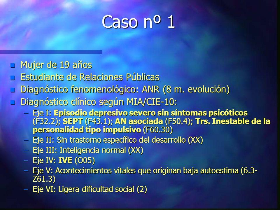 Caso nº 1 n Mujer de 19 años n Estudiante de Relaciones Públicas n Diagnóstico fenomenológico: ANR (8 m. evolución) n Diagnóstico clínico según MIA/CI