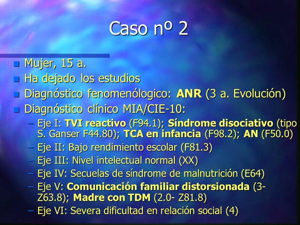 Caso nº 2 n Mujer, 15 a. n Ha dejado los estudios n Diagnóstico fenomenólogico: ANR (3 a. Evolución) n Diagnóstico clínico MIA/CIE-10: –Eje I: TVI rea