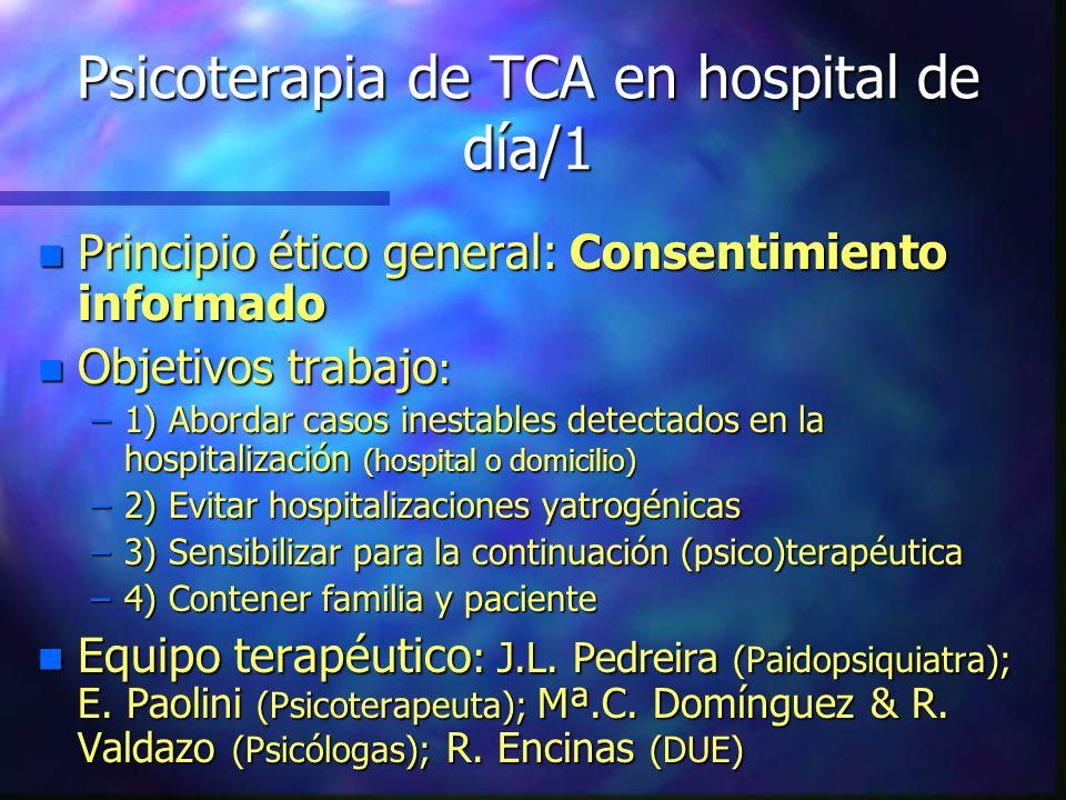 Psicoterapia de TCA en hospital de día/1 n Principio ético general: Consentimiento informado n Objetivos trabajo : –1) Abordar casos inestables detect
