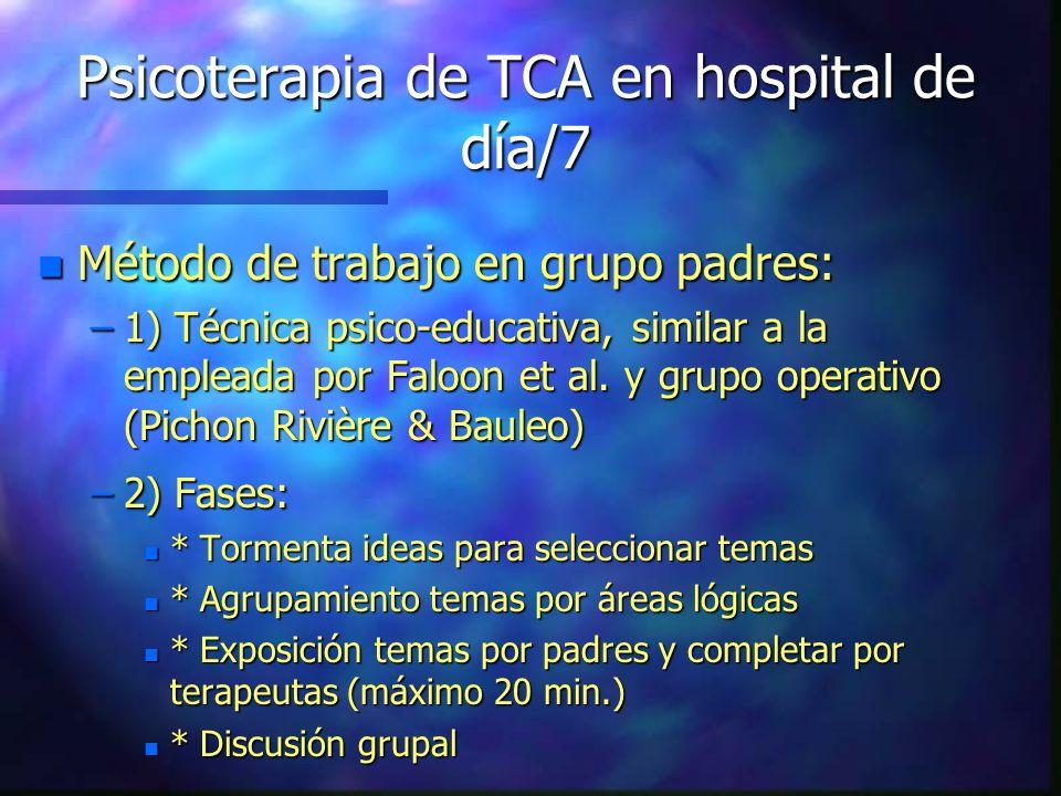 Psicoterapia de TCA en hospital de día/7 n Método de trabajo en grupo padres: –1) Técnica psico-educativa, similar a la empleada por Faloon et al. y g