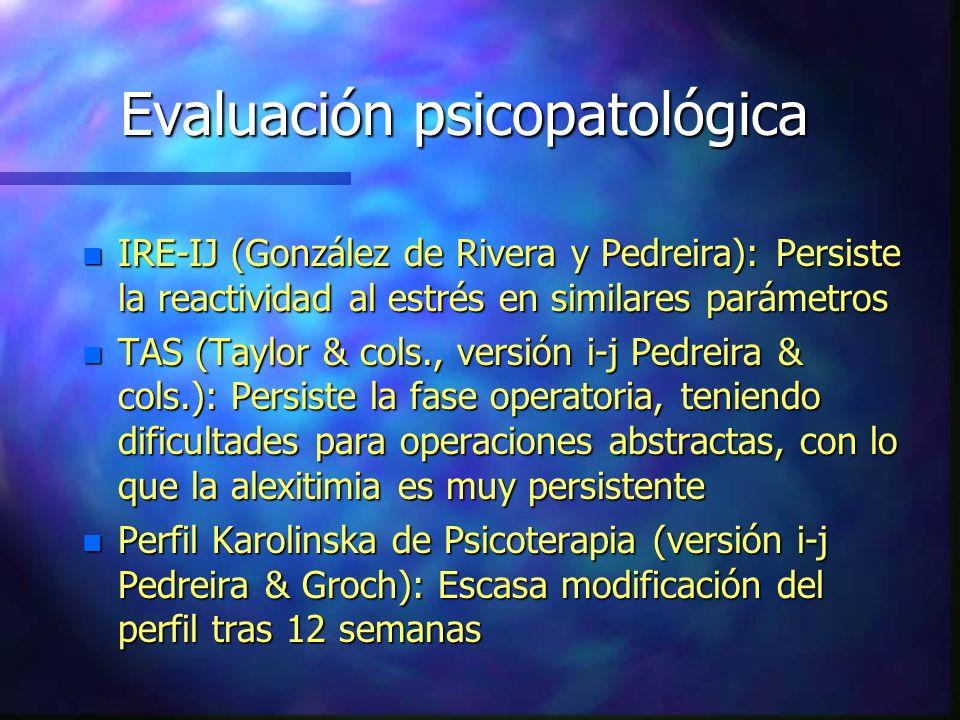 Evaluación psicopatológica n IRE-IJ (González de Rivera y Pedreira): Persiste la reactividad al estrés en similares parámetros n TAS (Taylor & cols.,